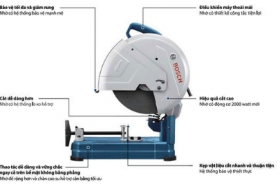 Operating instructions for Bosch cutting machine